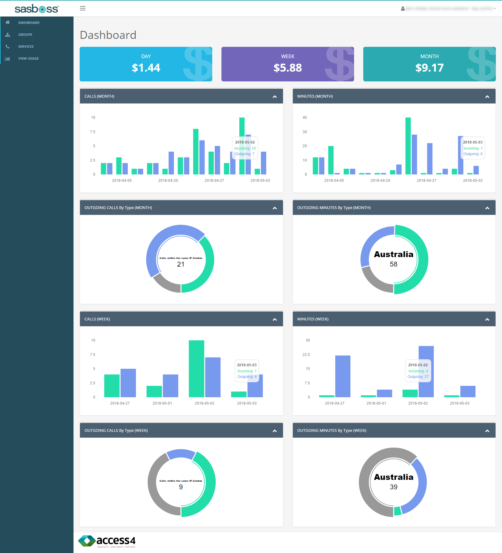 SASBOSS VoIP dashboard